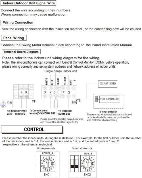 small resolution of panel wiring connect the swing motor terminal block according to the panel installation manual terminal