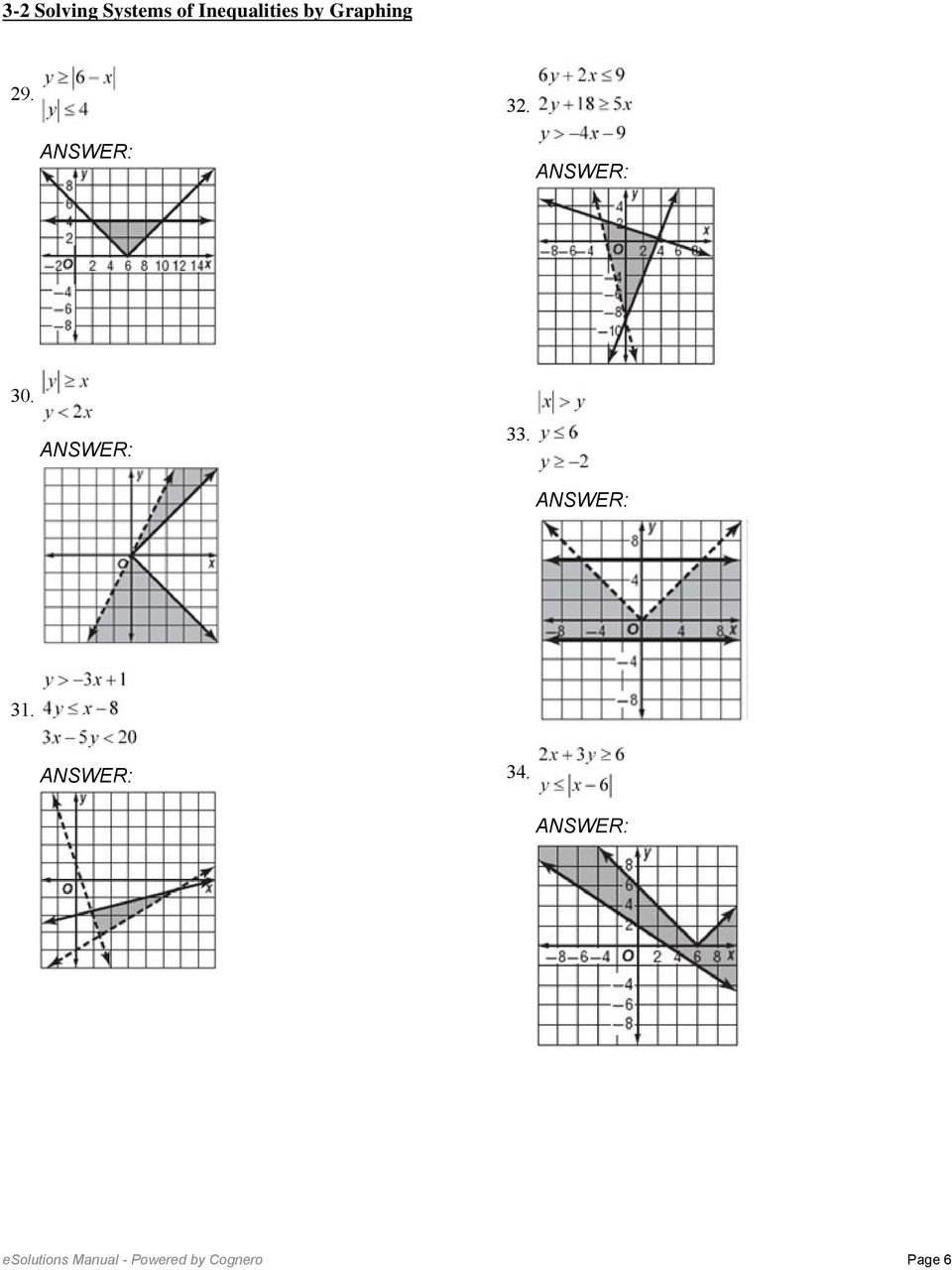 3-2 Solving Systems of Inequalities by Graphing. Solve