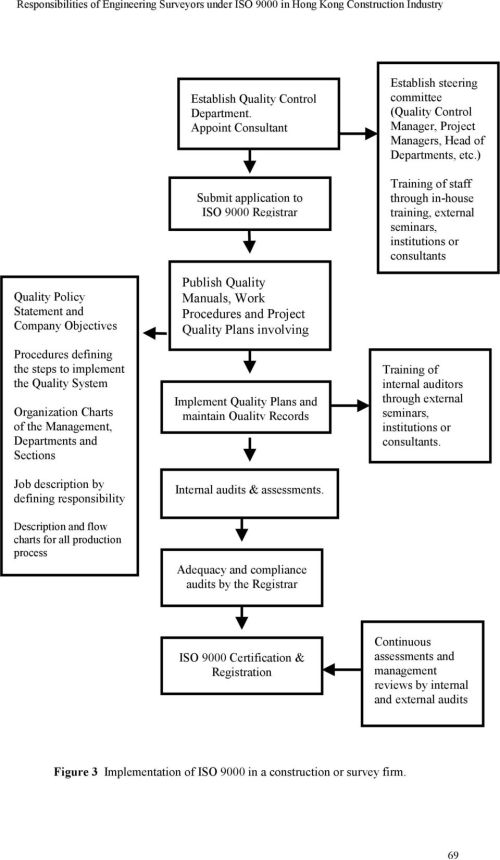 small resolution of system organization charts of the management departments and sections job description by defining responsibility description