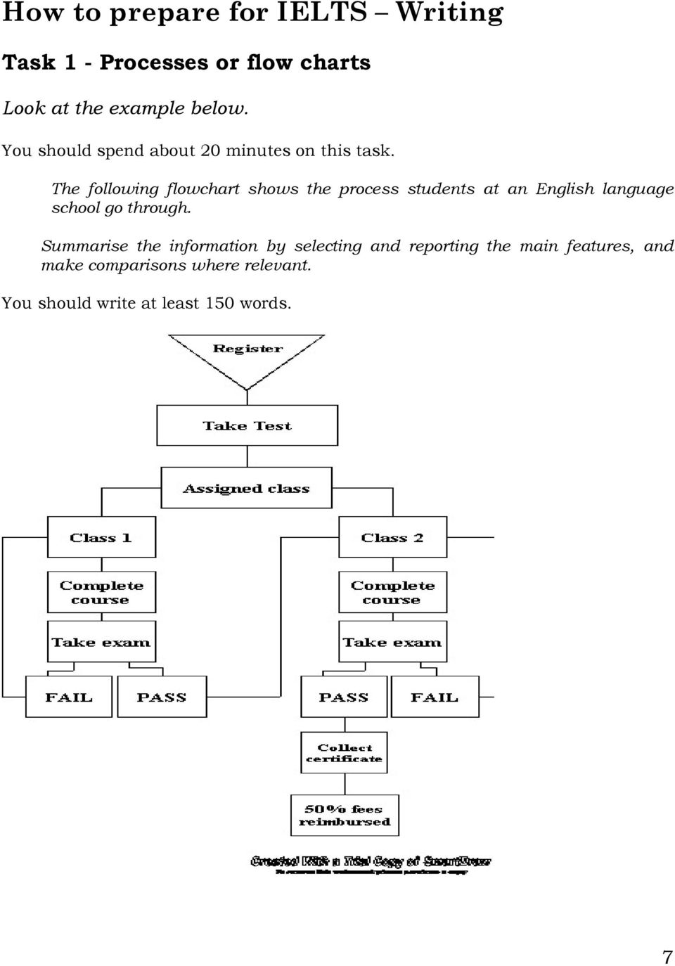 hight resolution of the following flowchart shows the process students at an english language school go