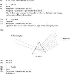 Third Grade Light and Optics Assessment - PDF Free Download [ 1461 x 960 Pixel ]