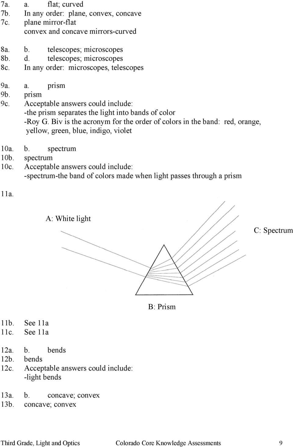 hight resolution of Third Grade Light and Optics Assessment - PDF Free Download