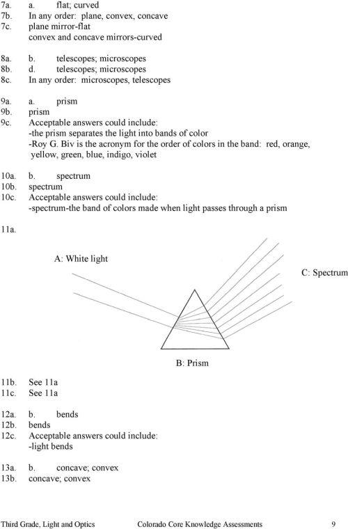 small resolution of Third Grade Light and Optics Assessment - PDF Free Download