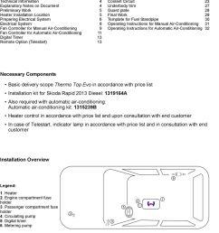 manufacturer model type eg be no abe skoda rapid nh e11 2007 98 f150 fuse [ 960 x 1440 Pixel ]