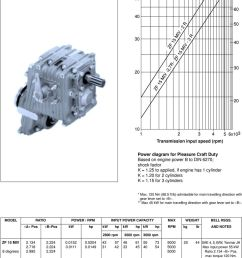 Zf S5 4 2 Diagram - zf 6hp 6 speed auto transmission troubleshooting
