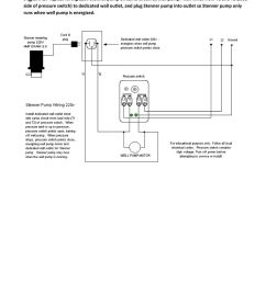 wall outlet and plug stenner pump into outlet so stenner pump only [ 960 x 1234 Pixel ]