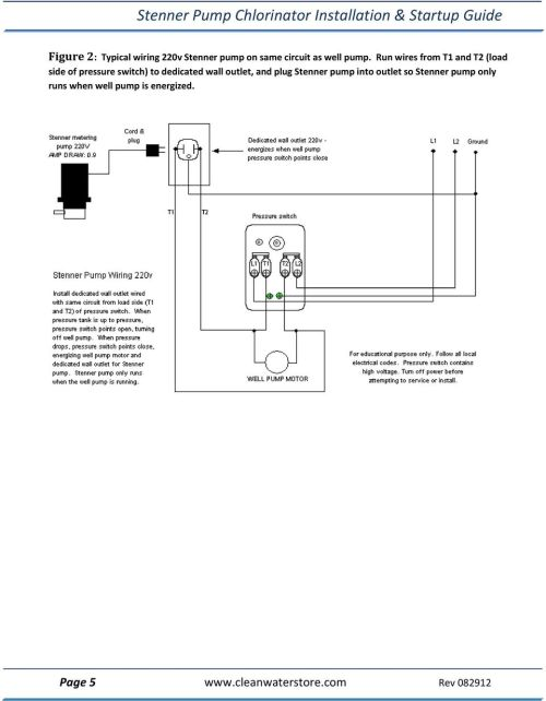 small resolution of wall outlet and plug stenner pump into outlet so stenner pump only