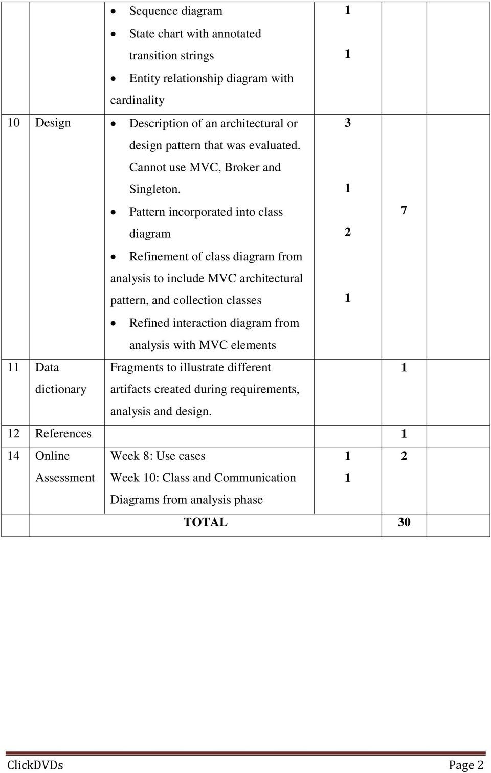 hight resolution of 3 1 pattern incorporated into class 7 diagram 2 refinement of class diagram from analysis to