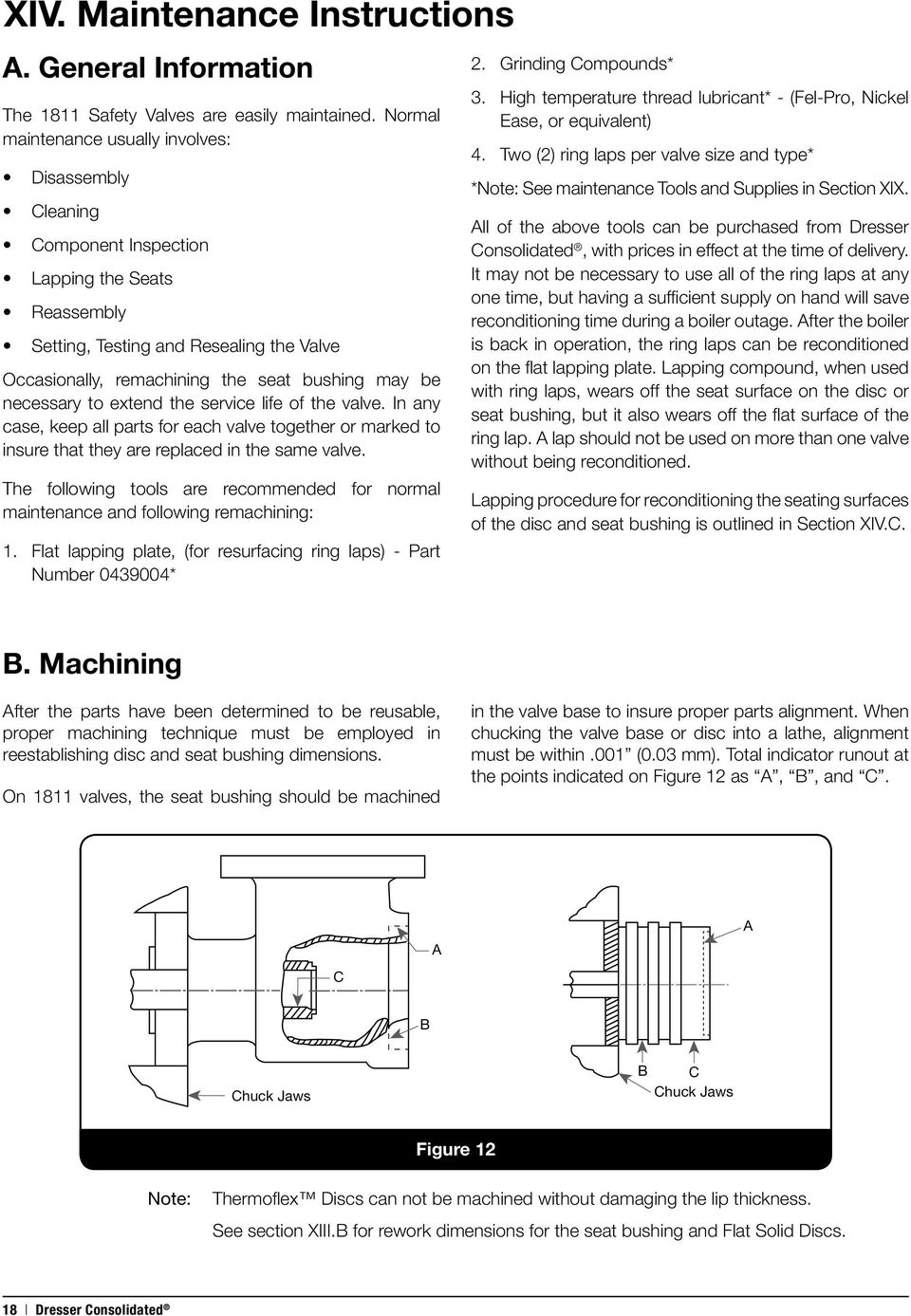 Pressure Relief Valves Series  Maintenance Manual