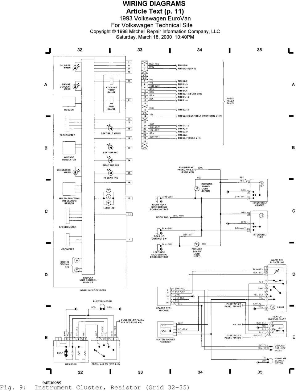 medium resolution of 9 instrument