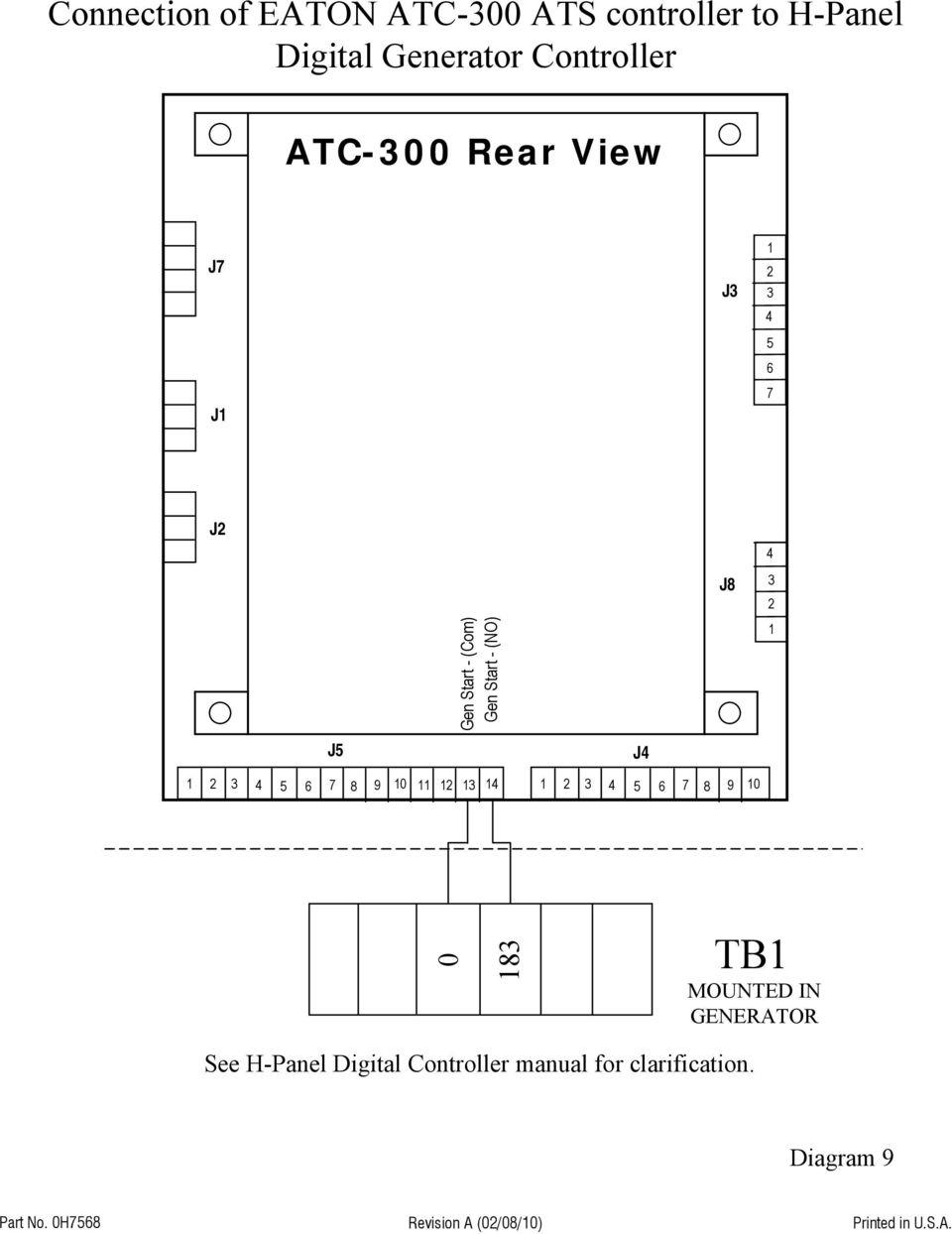 medium resolution of eaton atc wiring diagram wiring diagram eaton atc wiring diagram
