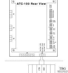 3 frequency 50 hz 60 hz tdne 2 sec 15 sec overfreq on off generator test [ 960 x 1298 Pixel ]
