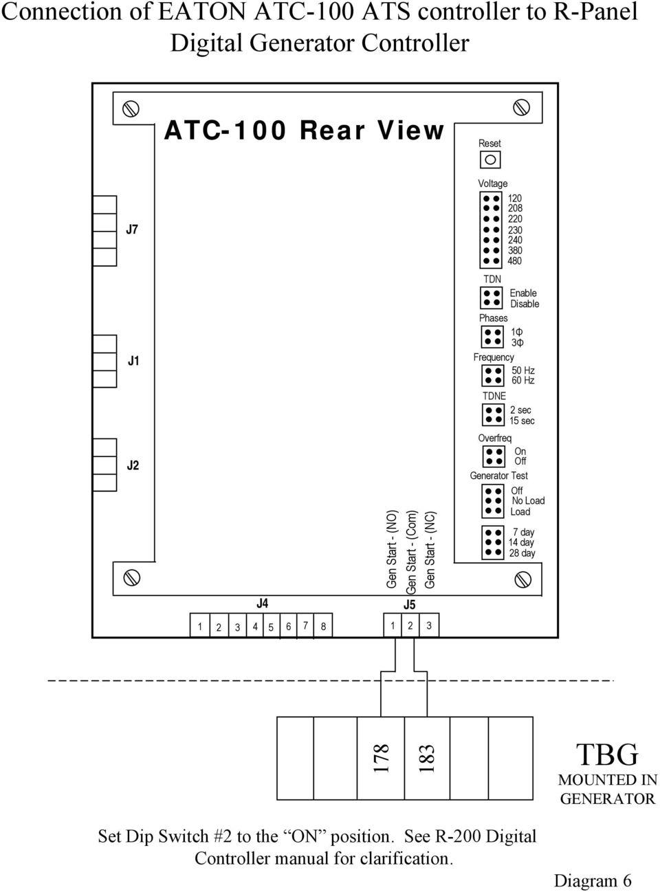 hight resolution of 3 frequency 50 hz 60 hz tdne 2 sec 15 sec overfreq on off generator test