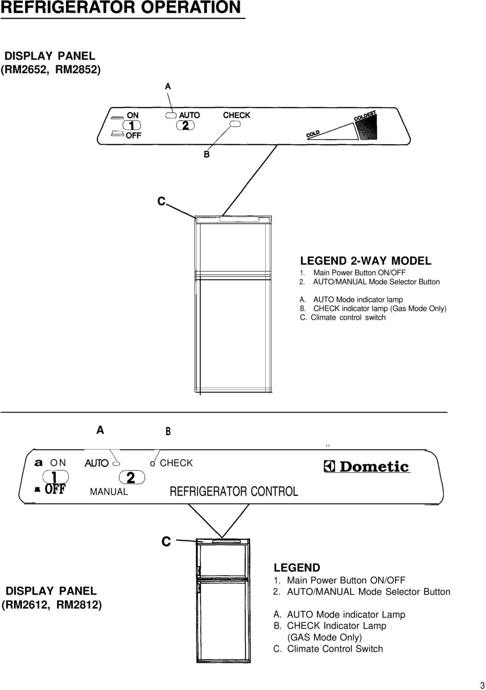 dometic rm2852 wiring diagram for led lights on trailer service tips refrigerators models os1927 4 96 copyright a o check off manual refrigerator control display panel rm2612 rm2812