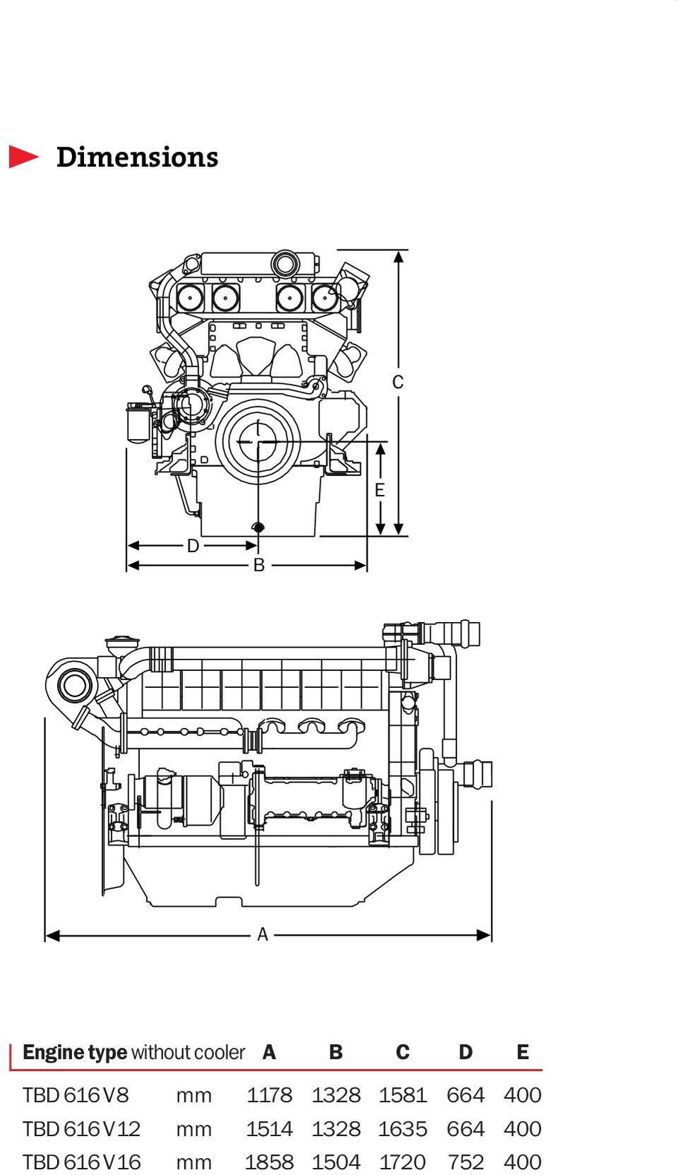hight resolution of v24 engine diagram wiring diagram homev24 engine diagram wiring diagram yer v24 engine diagram