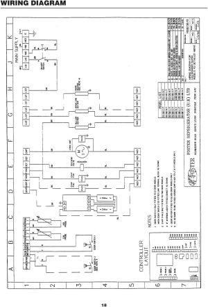 Gastronorm Supra Cabi & Counter  PDF