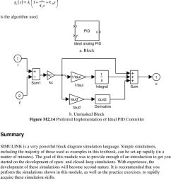 4 preferred implementation of ideal pid controller summary simulink is a very powerful block diagram simulation [ 960 x 1386 Pixel ]