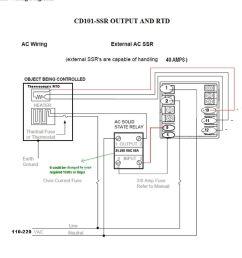 diagrams [ 960 x 1056 Pixel ]