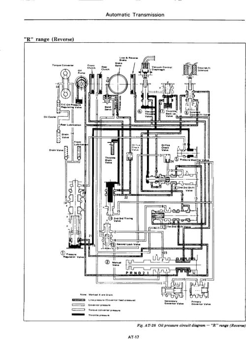 small resolution of at 28 oil pressure circuit