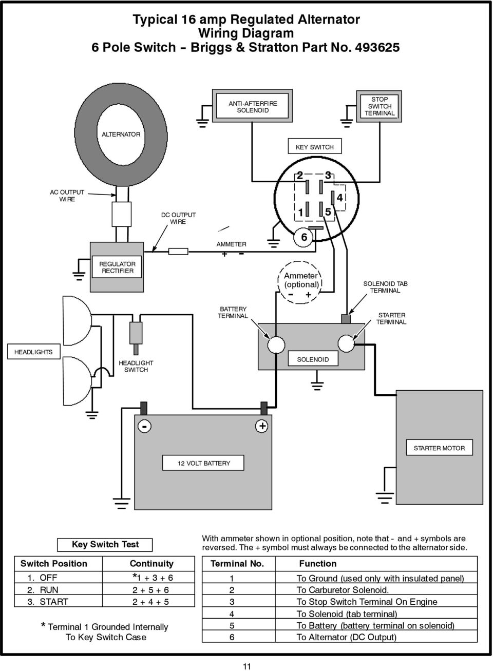 medium resolution of start terminal grounded internally to key 12 typical 6 amp regulated alternator wiring diagram with charge