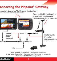 com for model information nmea 2000 network motorguide pinpoint gateway module 12v note a nmea [ 960 x 864 Pixel ]