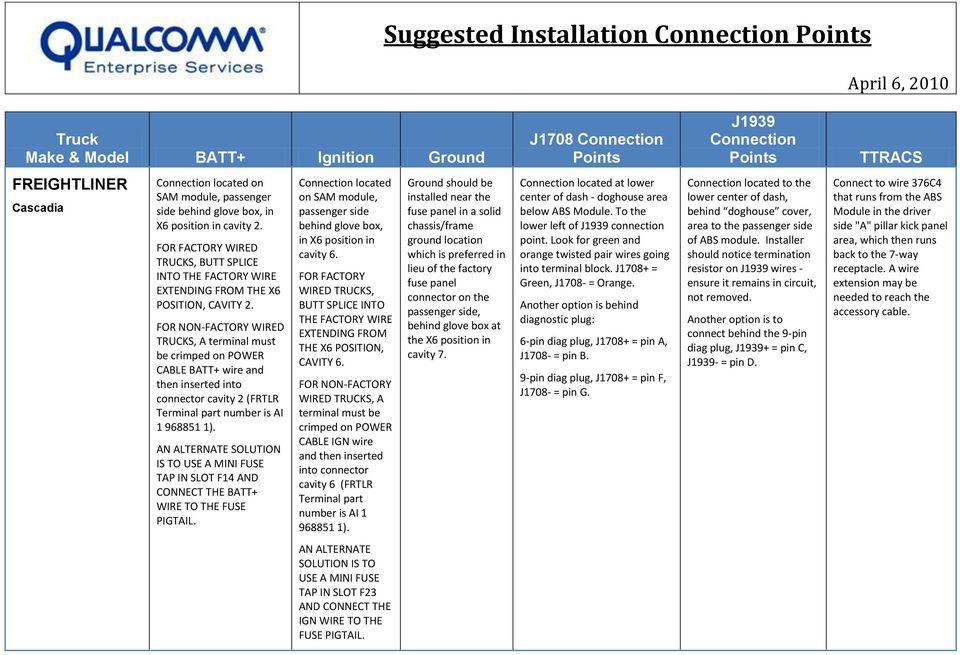 Apads Wiring Diagram - Wiring Diagrams on