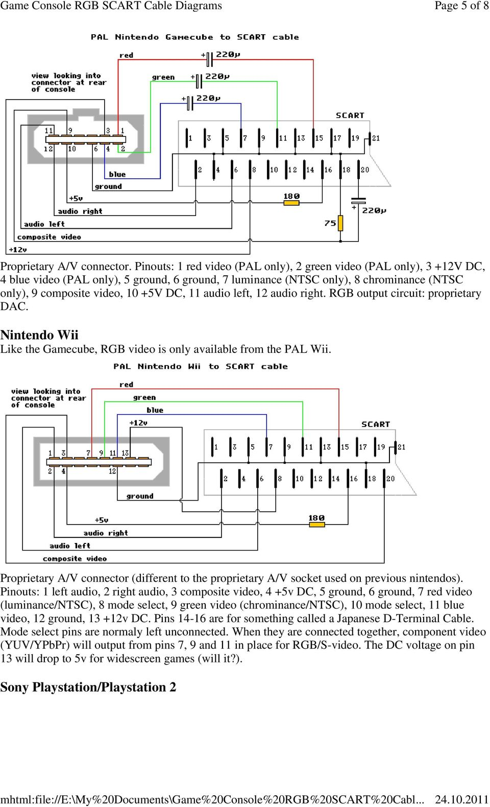 medium resolution of scart wiring diagram
