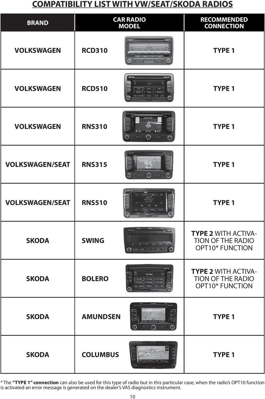 medium resolution of with activa tion of the radio opt10 function skoda amundsen type 1 skoda columbus
