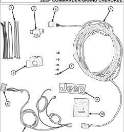 backup camera jeep commander grand cherokee pdf jeep commander thermostat jeep commander wiring harness grommet [ 960 x 1347 Pixel ]