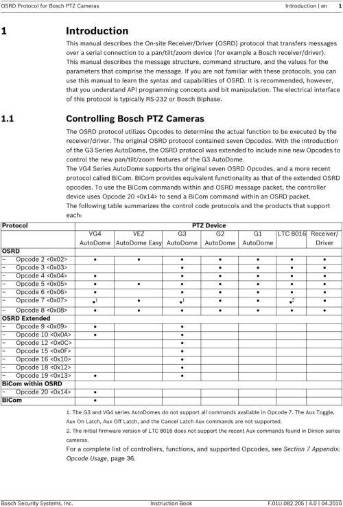 small resolution of osrd protocol for bosch ptz cameras receiver drivers g1 g2 g3 autodome ptz camera wiring diagram