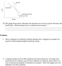 which demand curve is relatively more elastic problems 1 draw a diagram of a [ 960 x 1512 Pixel ]