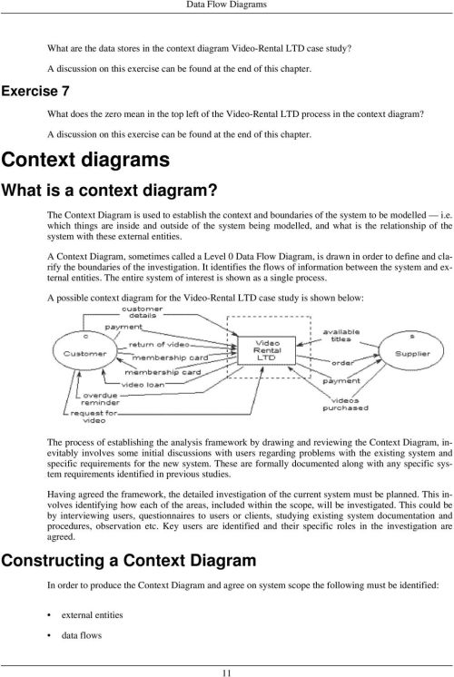 small resolution of context diagrams what is a context diagram the context diagram is used to establish the