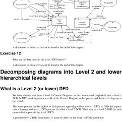 decomposing diagrams into level 2 and lower hierarchical levels what is a level 2 or [ 960 x 1434 Pixel ]