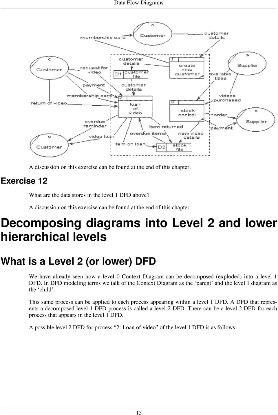 hight resolution of decomposing diagrams into level 2 and lower hierarchical levels what is a level 2 or
