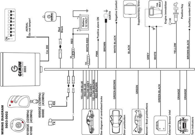 avs car alarm wiring diagram  2000 cadillac deville radio