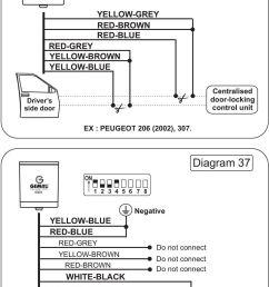 2002 307 5002 3 installation instructions pdf 2002 307 skoda fabia central locking wiring diagram  [ 960 x 1417 Pixel ]