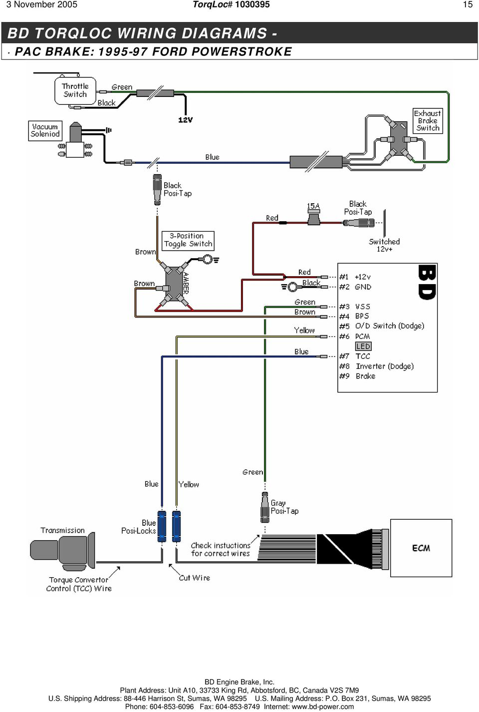 hight resolution of wiring diagrams pac