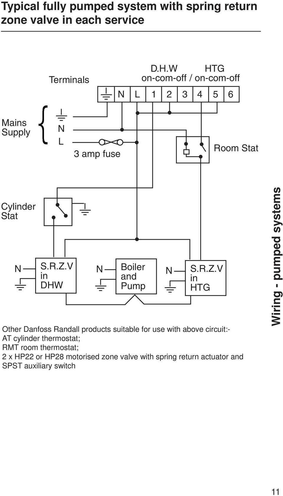 hight resolution of danfoss randall ltd dual cylinder thermostat wiring diagram set3m electro mechanical 24 programmer