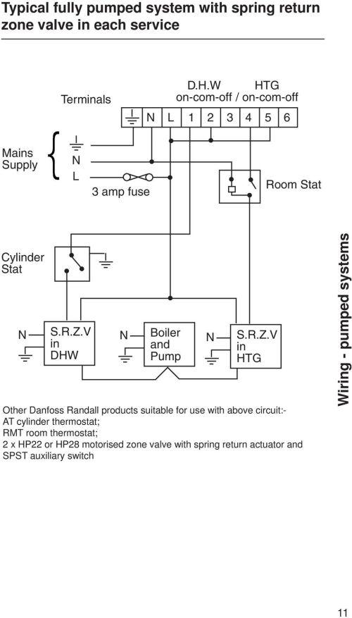 small resolution of danfoss randall ltd dual cylinder thermostat wiring diagram set3m electro mechanical 24 programmer