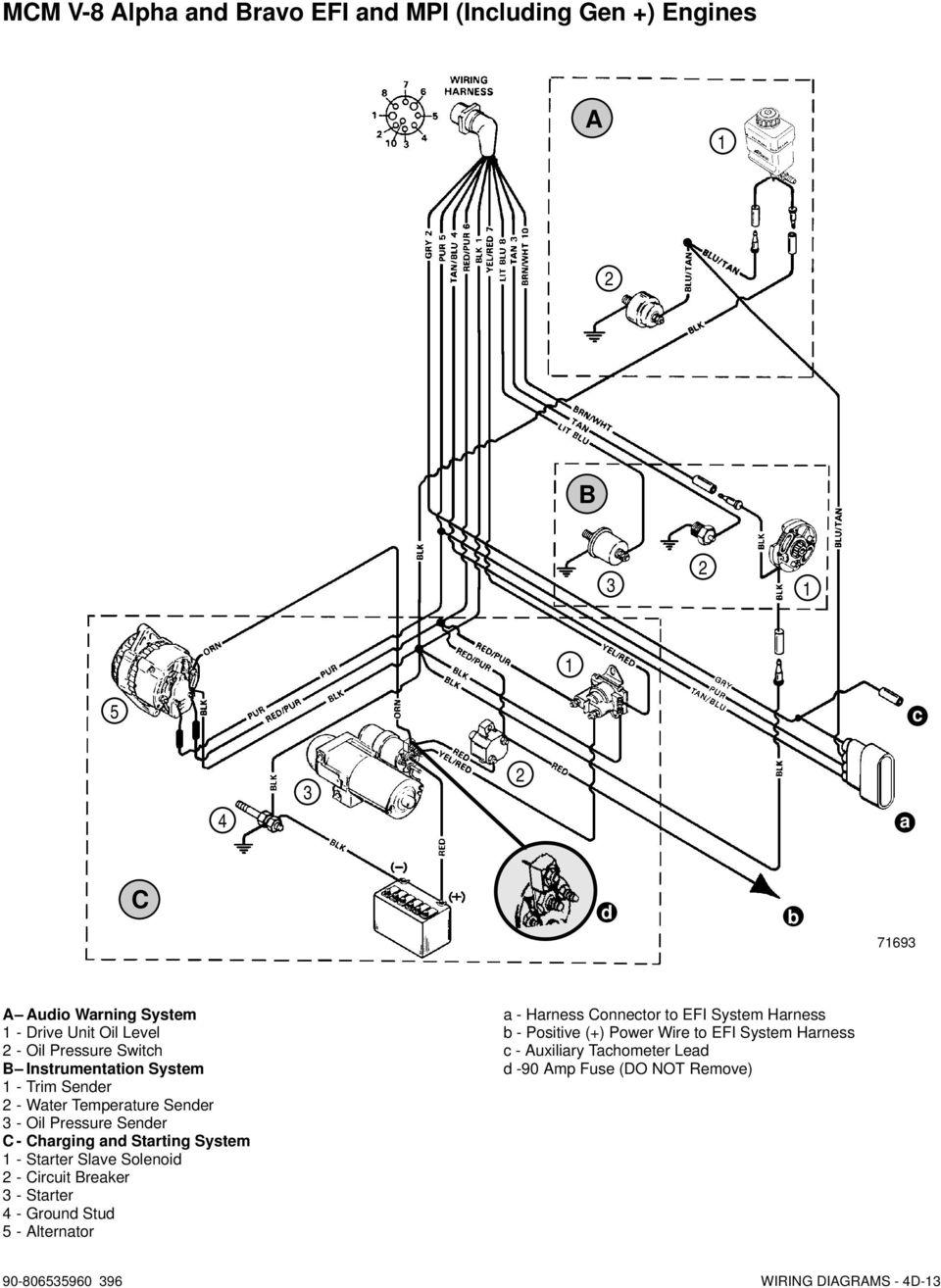 hight resolution of mazda bravo wiring diagram