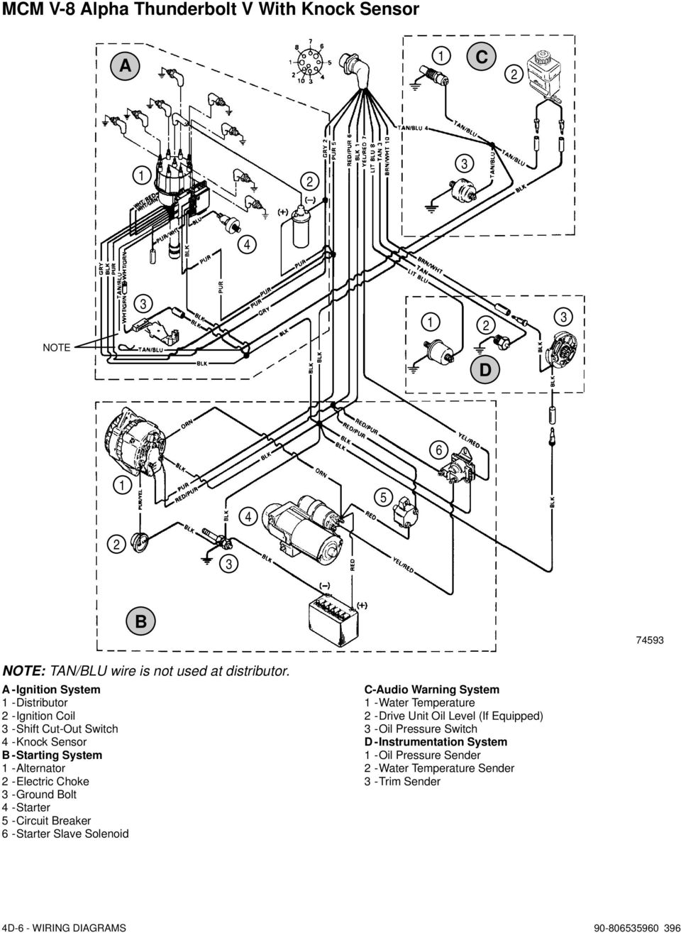 medium resolution of electrical systems wiring diagrams pdf rh docplayer net 5 0 mercruiser engine wiring diagram 5 0 mercruiser engine wiring diagram