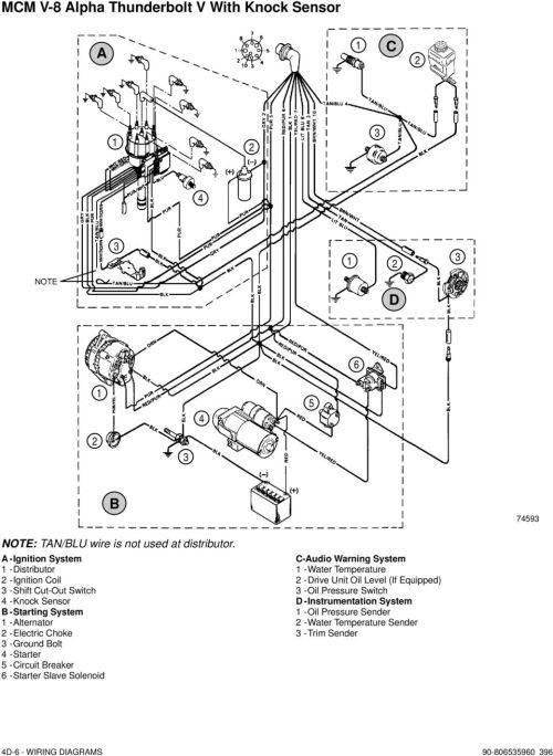 small resolution of  ground olt starter ircuit reaker starter slave solenoid udio warning system