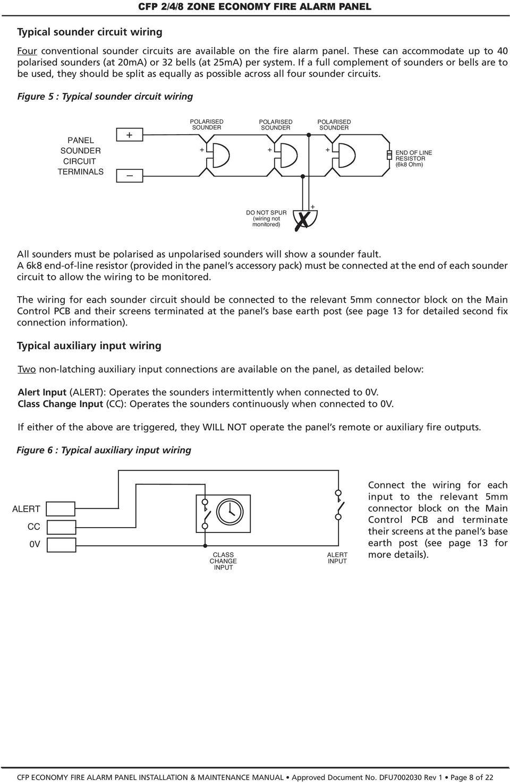 medium resolution of cfp 2 4 8 zone economy fire alarm control panel installation figure 719 typical fire alarm system schematic diagram