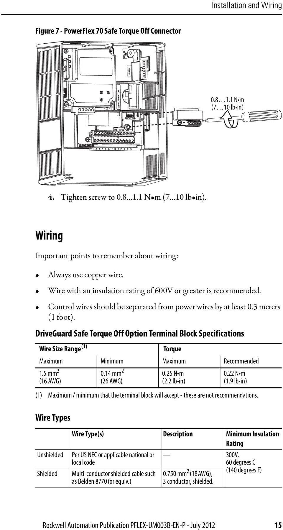 hight resolution of torque 8 wire diagram wiring diagram basictorque 8 wire diagram wiring diagrampowerflex 70 safe off wiring
