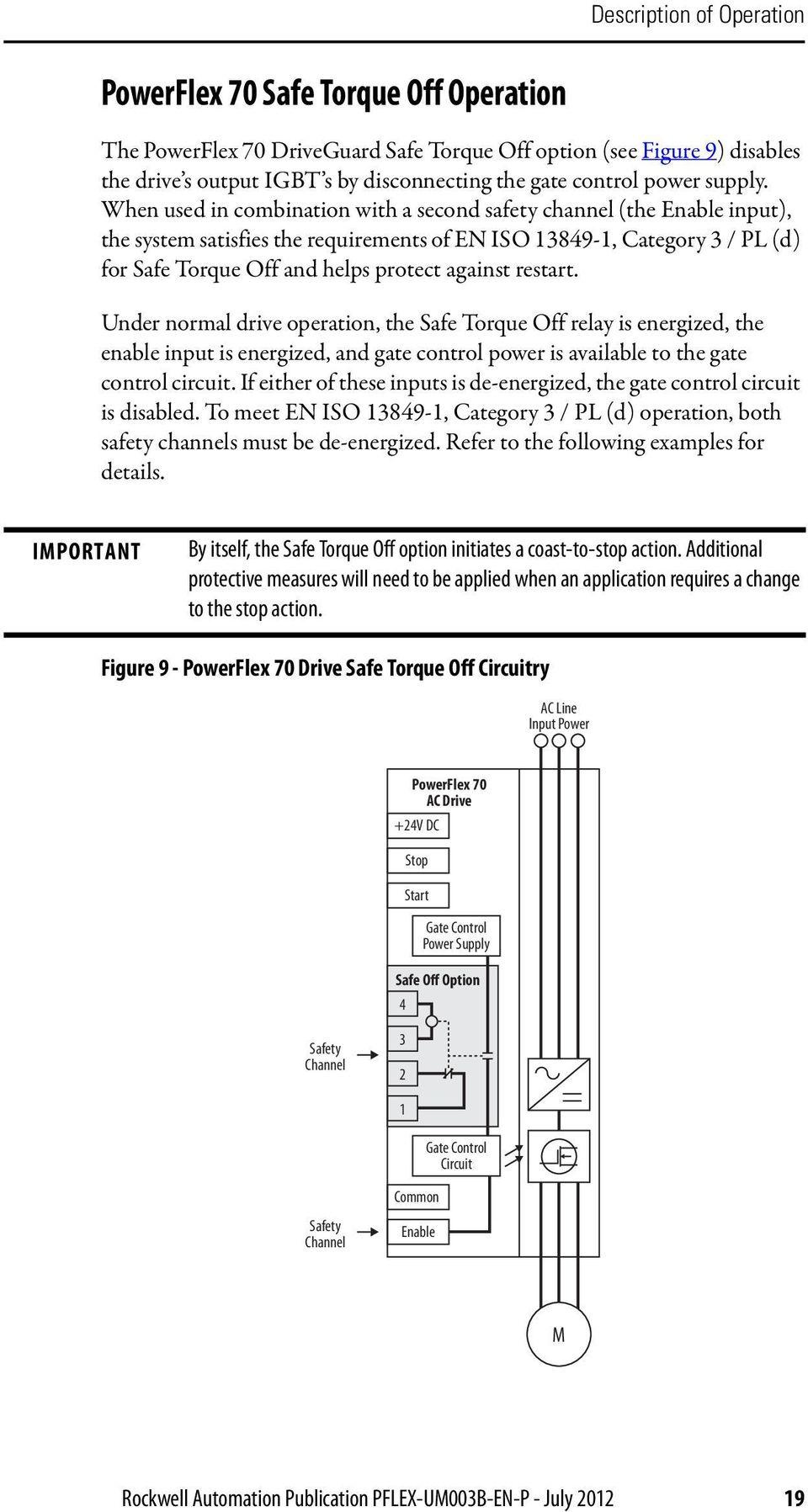 medium resolution of powerflex 70 safe off wiring diagram wiring diagram paper powerflex 70 safe off wiring diagram