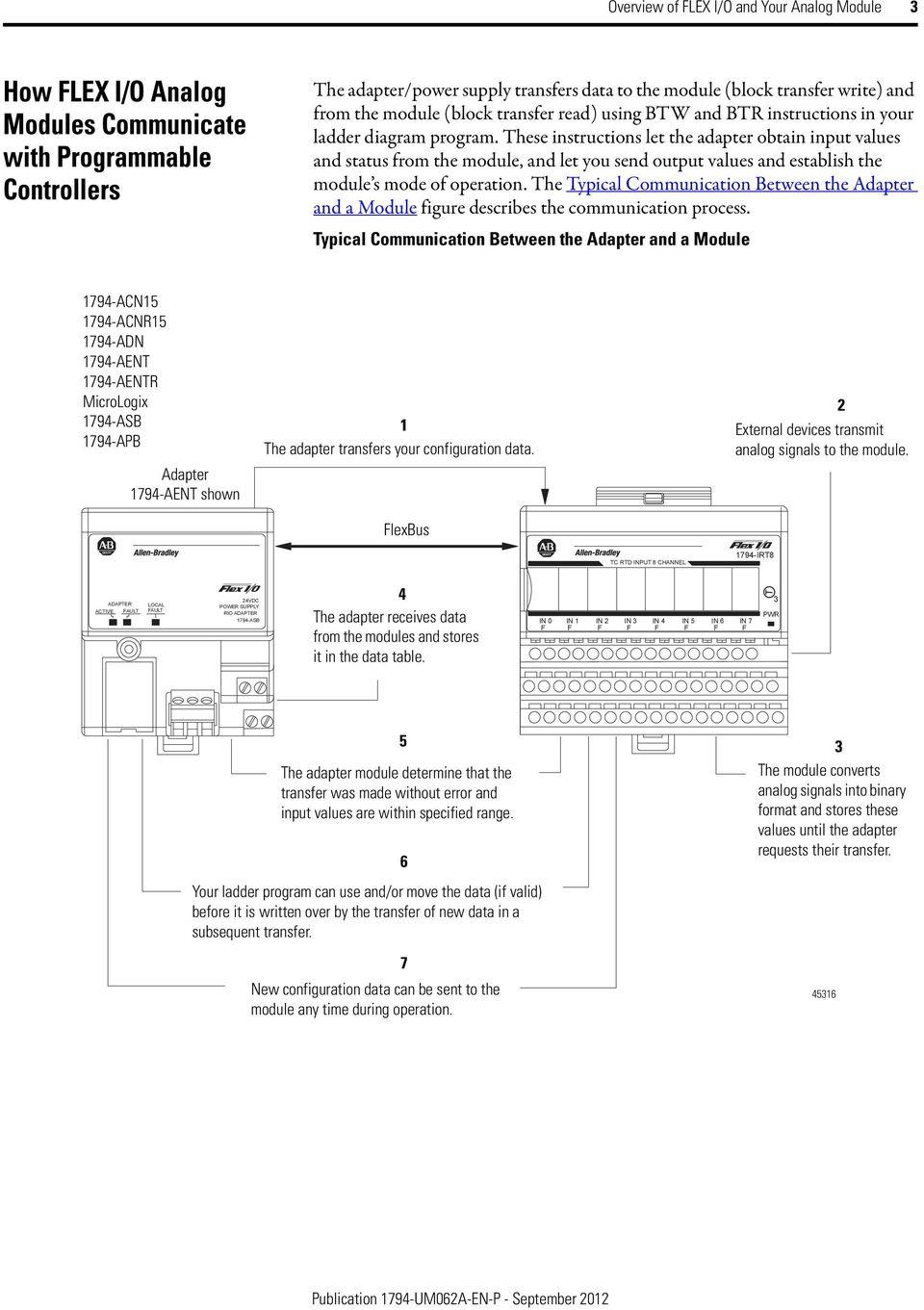 medium resolution of flex i o high density analog modules pdf 1794 ie8 wiring diagram