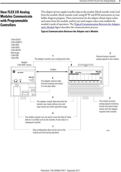 small resolution of flex i o high density analog modules pdf 1794 ie8 wiring diagram