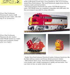 ernst paul lehmann patentwerk also makes toytrain brand toy trains toytrain trains are completely compatible [ 960 x 1387 Pixel ]