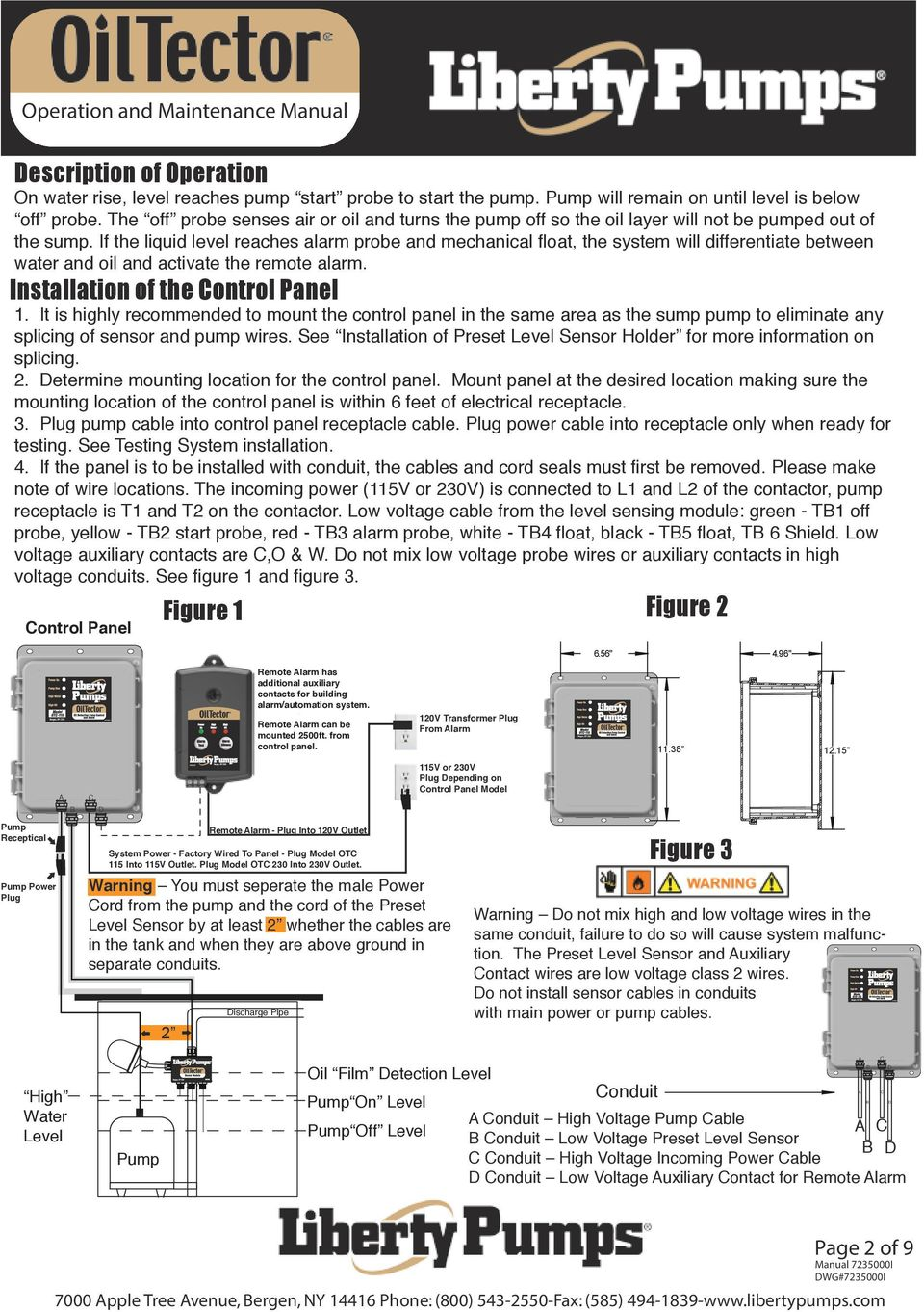 medium resolution of if the liquid level reaches alarm probe and mechanical float the system will differentiate between