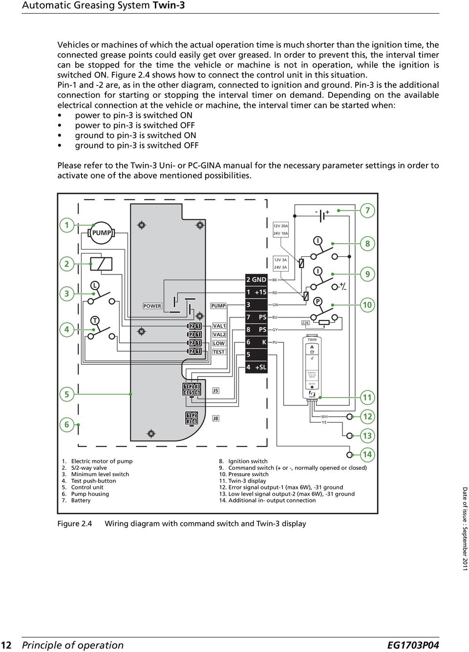 medium resolution of 4 shows how to connect the control unit in this situation pin 1 and